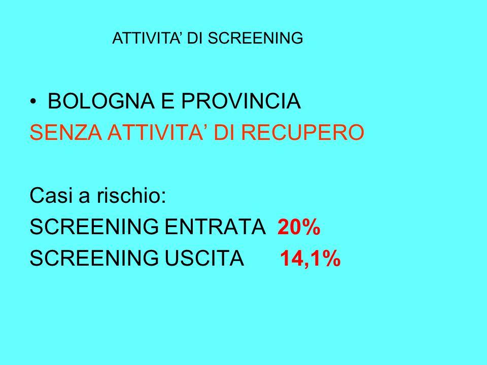 BOLOGNA E PROVINCIA SENZA ATTIVITA' DI RECUPERO Casi a rischio: SCREENING ENTRATA 20% SCREENING USCITA 14,1% ATTIVITA' DI SCREENING