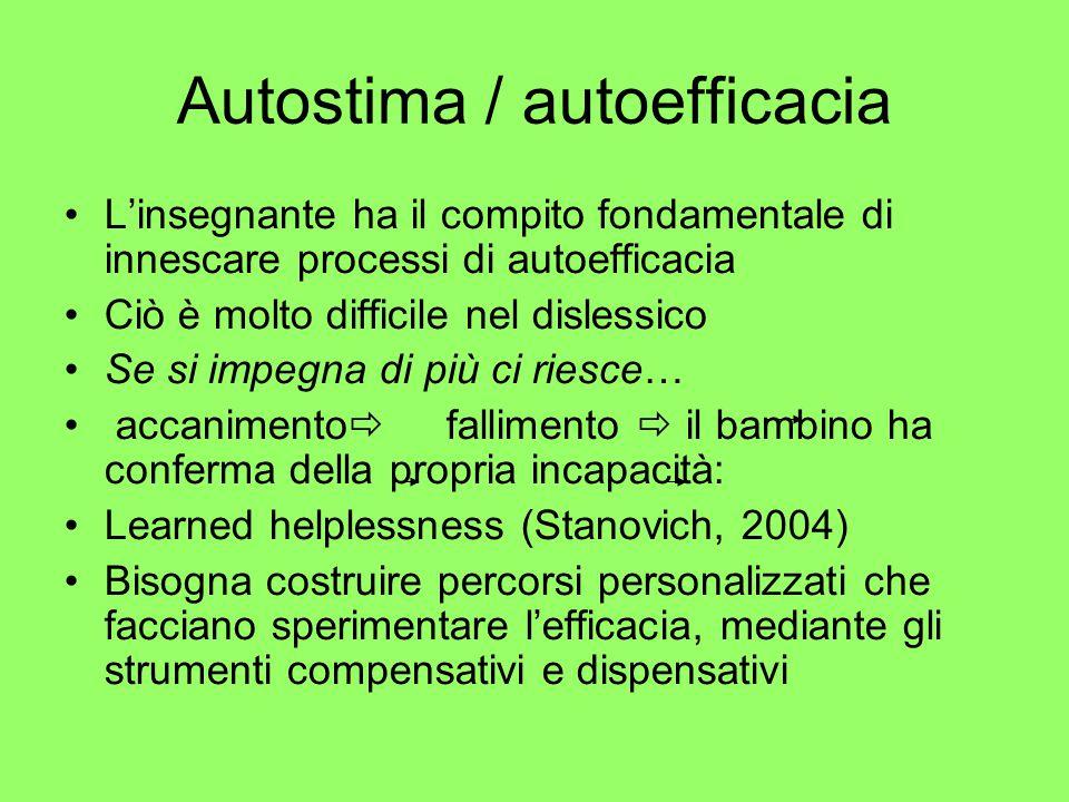 Autostima / autoefficacia L'insegnante ha il compito fondamentale di innescare processi di autoefficacia Ciò è molto difficile nel dislessico Se si im