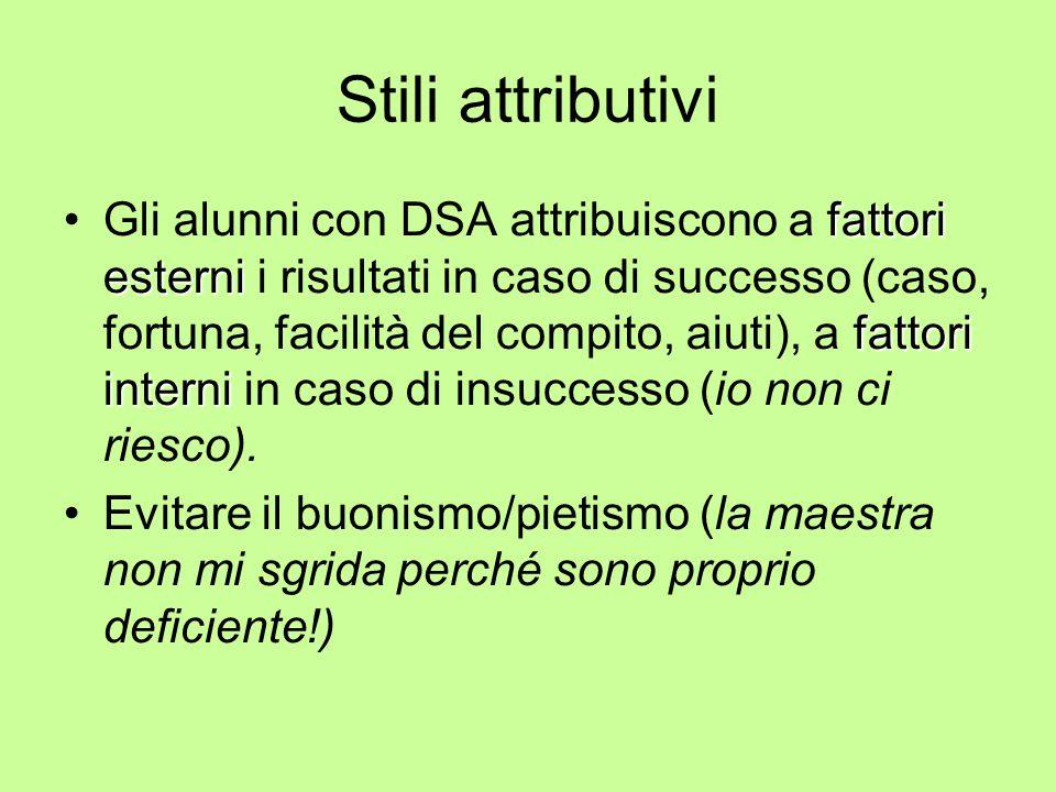 Stili attributivi fattori esterni fattori interniGli alunni con DSA attribuiscono a fattori esterni i risultati in caso di successo (caso, fortuna, fa