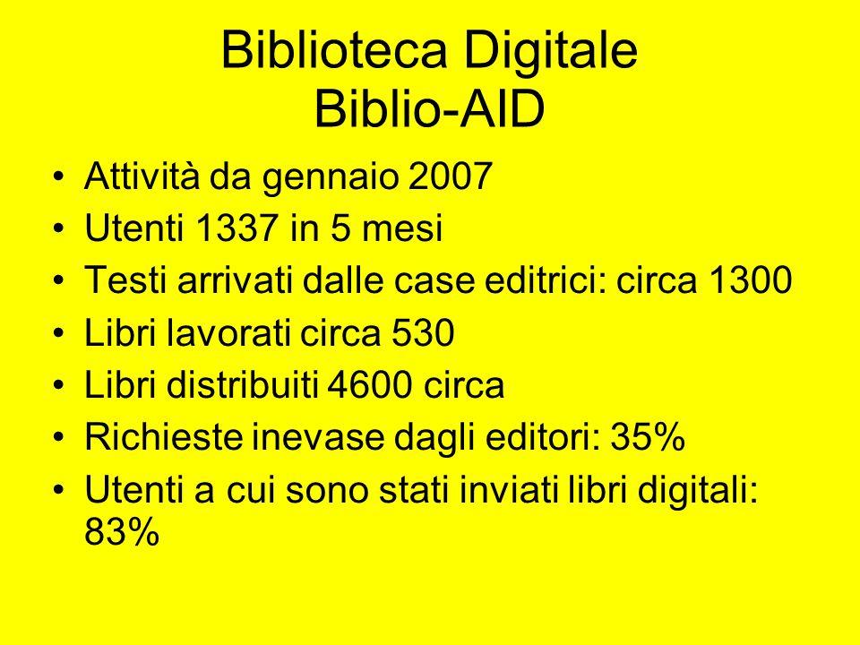 Biblioteca Digitale Biblio-AID Attività da gennaio 2007 Utenti 1337 in 5 mesi Testi arrivati dalle case editrici: circa 1300 Libri lavorati circa 530