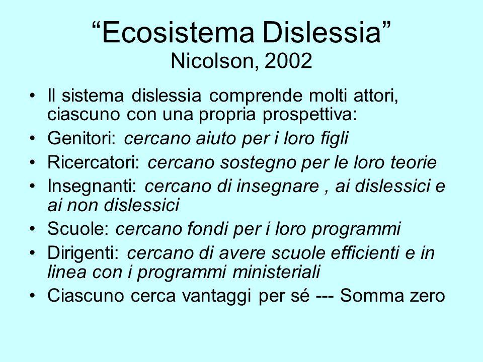 """""""Ecosistema Dislessia"""" Nicolson, 2002 Il sistema dislessia comprende molti attori, ciascuno con una propria prospettiva: Genitori: cercano aiuto per i"""
