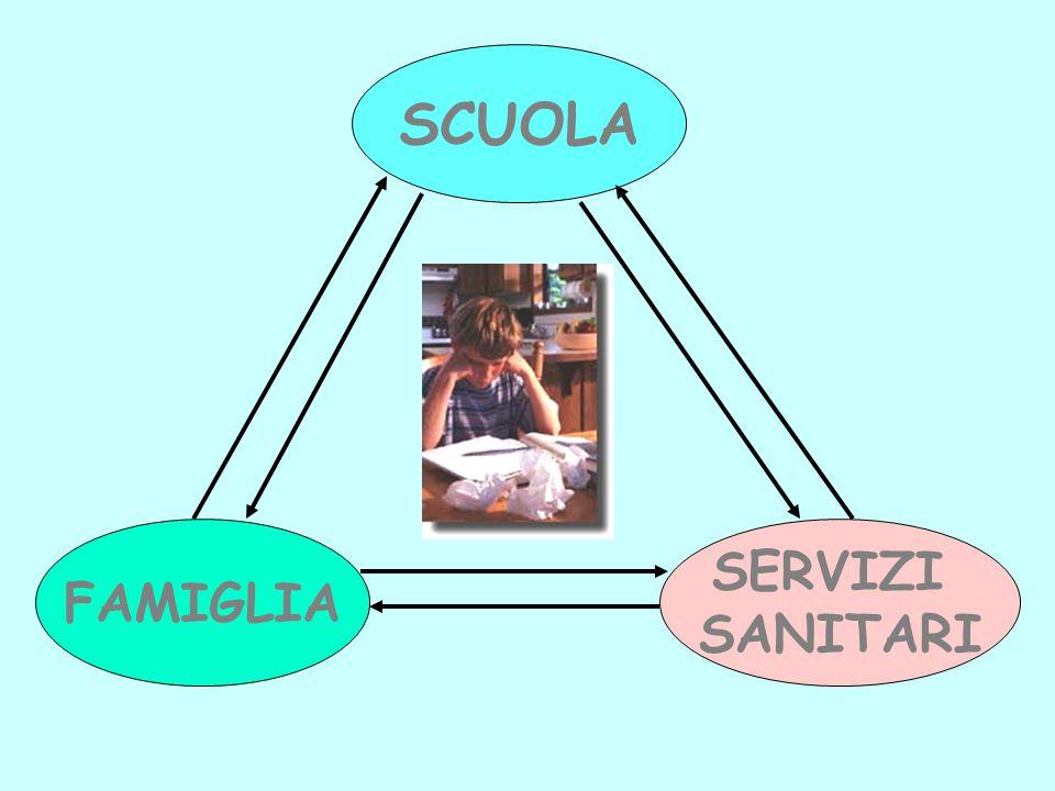 SCUOLA FAMIGLIA SERVIZI SANITARI