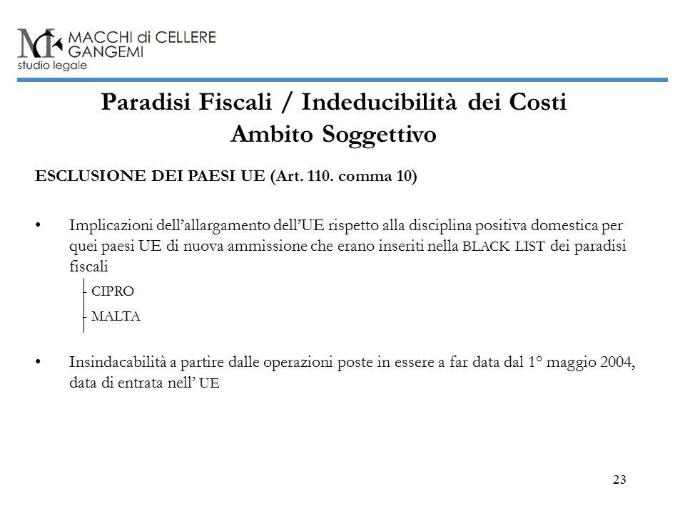 23 Paradisi Fiscali / Indeducibilità dei Costi Ambito Soggettivo ESCLUSIONE DEI PAESI UE (Art.