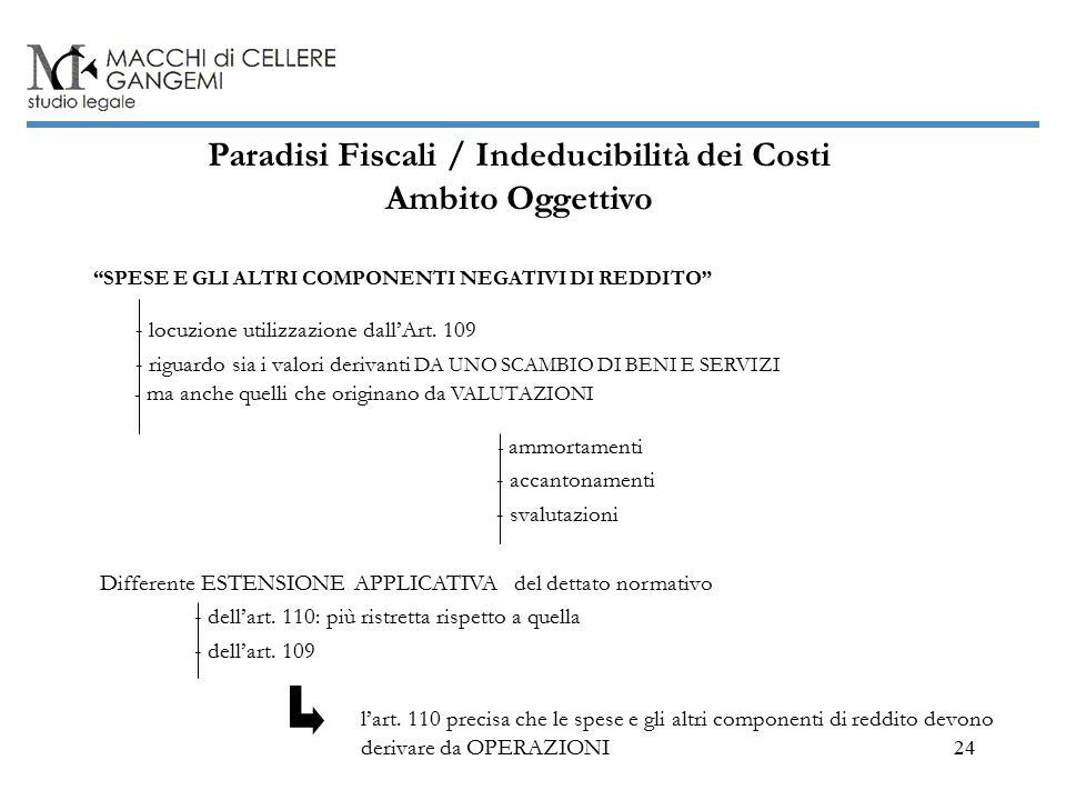 24 Paradisi Fiscali / Indeducibilità dei Costi Ambito Oggettivo SPESE E GLI ALTRI COMPONENTI NEGATIVI DI REDDITO - locuzione utilizzazione dall'Art.