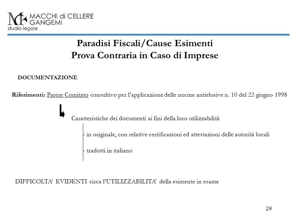 29 Paradisi Fiscali/Cause Esimenti Prova Contraria in Caso di Imprese Riferimenti: Parere Comitato consultivo per l'applicazione delle norme antielusive n.