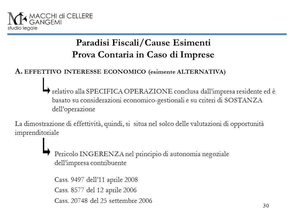 30 Paradisi Fiscali/Cause Esimenti Prova Contaria in Caso di Imprese A.