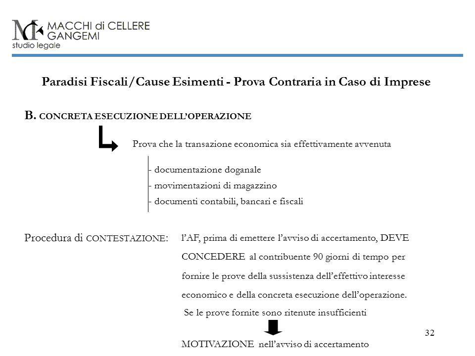 32 Paradisi Fiscali/Cause Esimenti - Prova Contraria in Caso di Imprese B.
