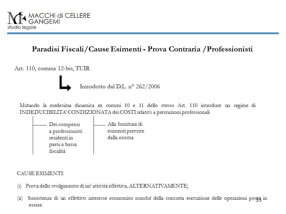 33 Paradisi Fiscali/Cause Esimenti - Prova Contraria /Professionisti Art.