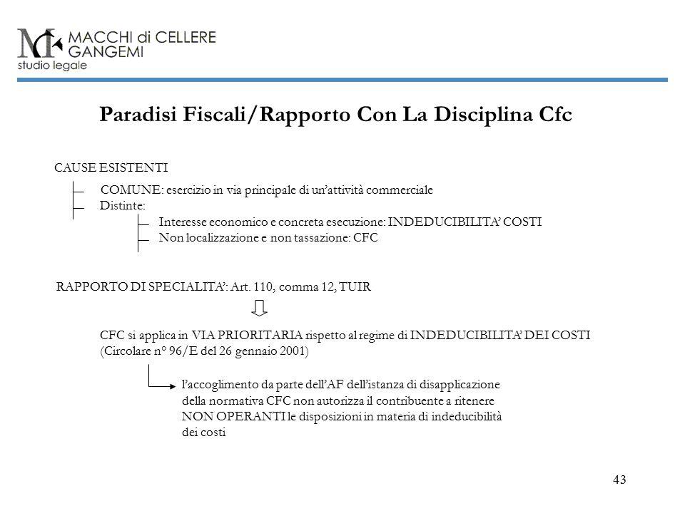 43 Paradisi Fiscali/Rapporto Con La Disciplina Cfc CAUSE ESISTENTI Distinte: COMUNE: esercizio in via principale di un'attività commerciale RAPPORTO DI SPECIALITA': Art.