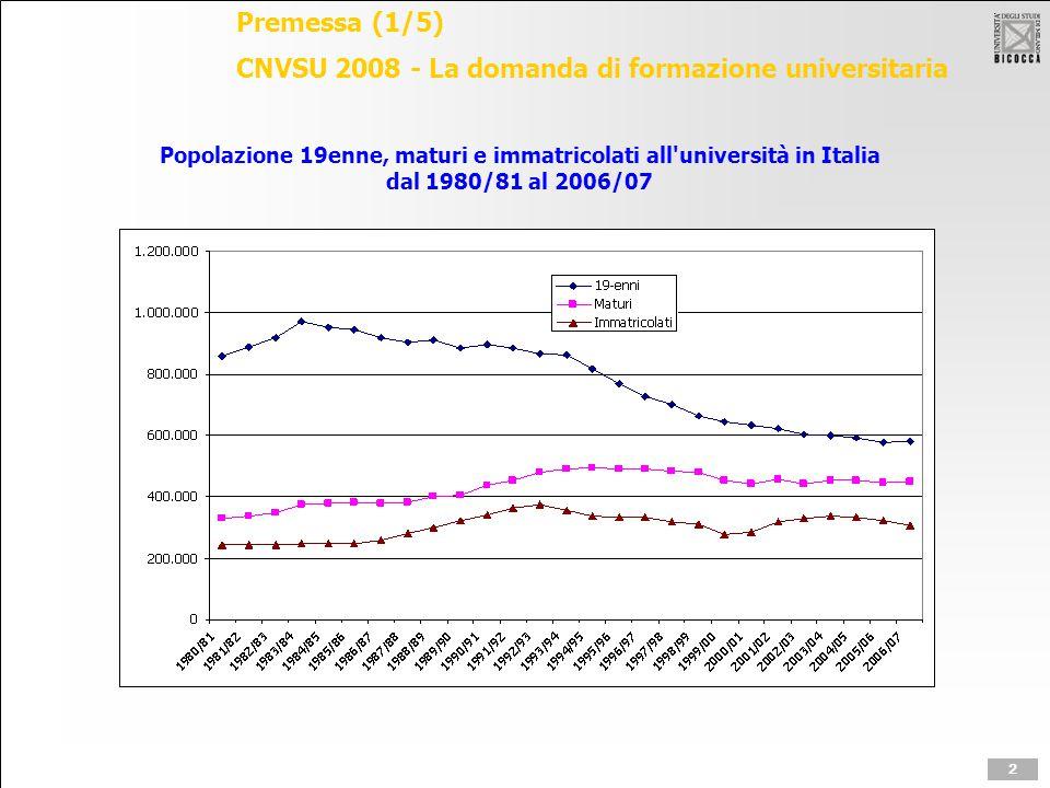 Premessa (1/5) CNVSU 2008 - La domanda di formazione universitaria Popolazione 19enne, maturi e immatricolati all'università in Italia dal 1980/81 al