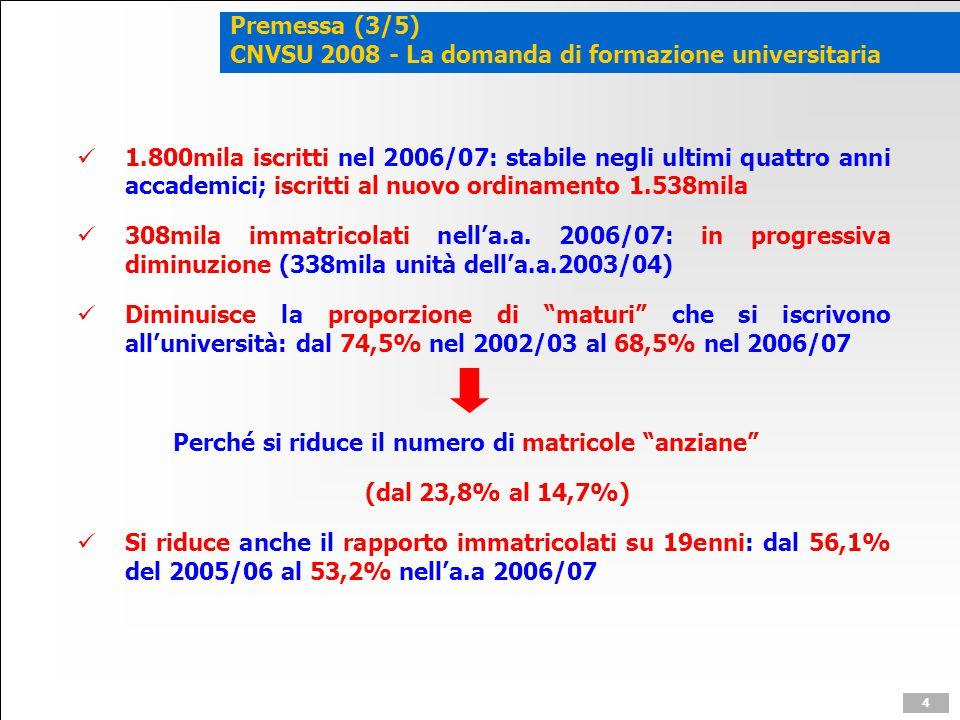 Premessa (3/5) CNVSU 2008 - La domanda di formazione universitaria 1.800mila iscritti nel 2006/07: stabile negli ultimi quattro anni accademici; iscri