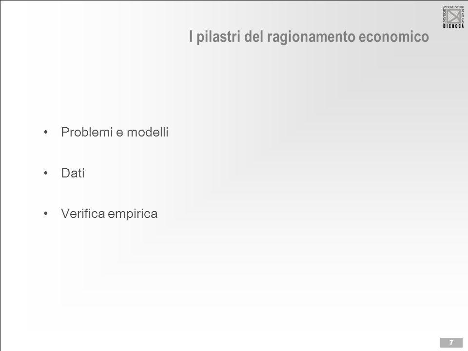 I pilastri del ragionamento economico Problemi e modelli Dati Verifica empirica 7