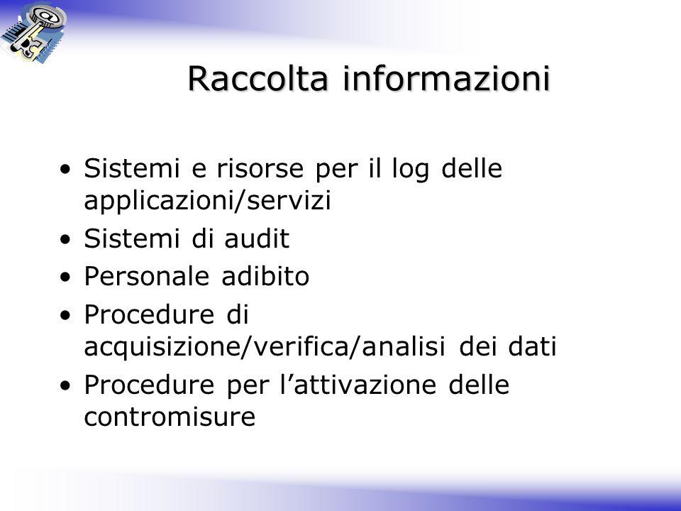 Raccolta informazioni Sistemi e risorse per il log delle applicazioni/servizi Sistemi di audit Personale adibito Procedure di acquisizione/verifica/analisi dei dati Procedure per l'attivazione delle contromisure