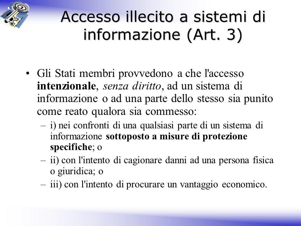 Accesso illecito a sistemi di informazione (Art.