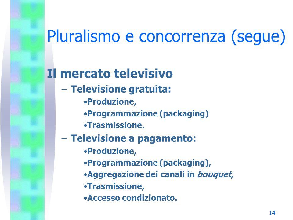 13 Pluralismo e concorrenza (segue) Pluralismo e Unione europea –L'art. 10 della Convenzione europea dei diritti dell'uomo costituisce una fonte inter