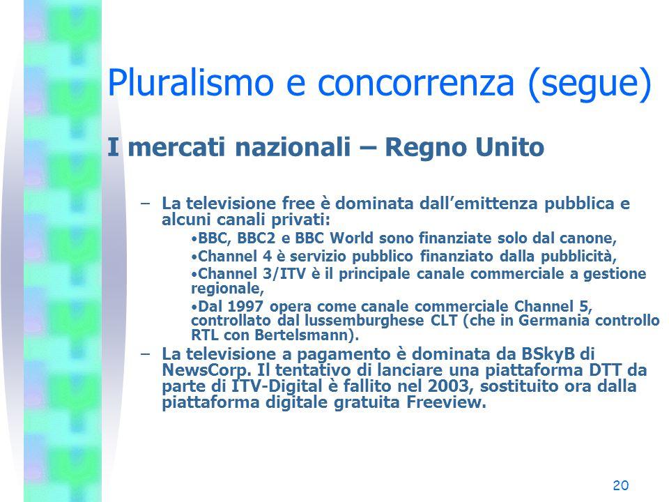 19 Pluralismo e concorrenza (segue) I mercati nazionali - Germania –La televisione gratuita è suddivisa in tre blocchi: Emittenti pubbliche (ARD e ZDF