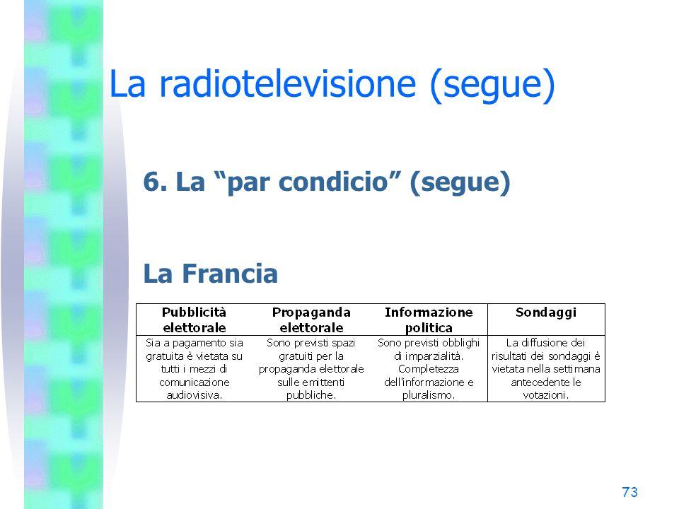72 La radiotelevisione (segue) 6.La par condicio (segue) La legge n.