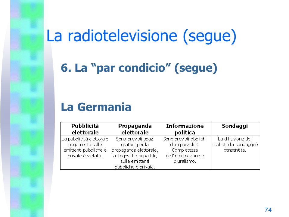 73 La radiotelevisione (segue) 6. La par condicio (segue) La Francia