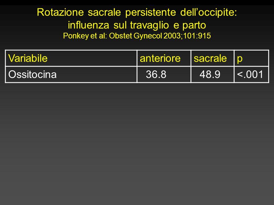 Rotazione sacrale persistente dell'occipite: influenza sul travaglio e parto Ponkey et al: Obstet Gynecol 2003;101:915 Variabileanterioresacralep Ossitocina 36.8 48.9<.001
