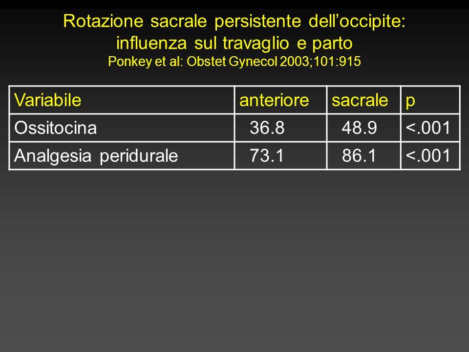 Rotazione sacrale persistente dell'occipite: influenza sul travaglio e parto Ponkey et al: Obstet Gynecol 2003;101:915 Variabileanterioresacralep Ossitocina 36.8 48.9<.001 Analgesia peridurale 73.1 86.1<.001