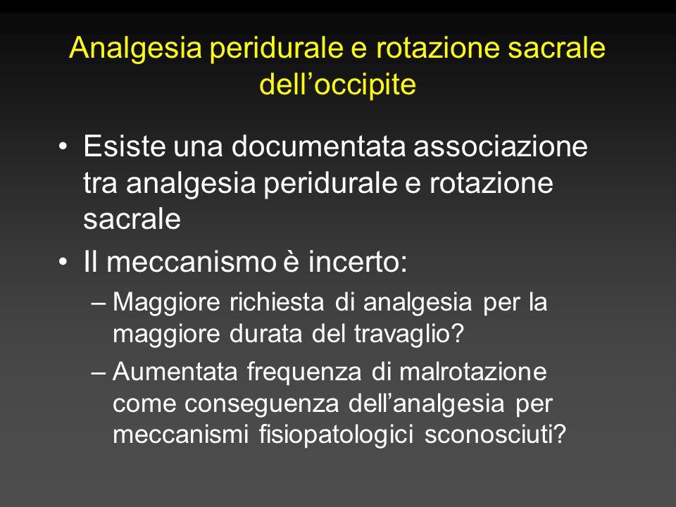 Analgesia peridurale e rotazione sacrale dell'occipite Esiste una documentata associazione tra analgesia peridurale e rotazione sacrale Il meccanismo è incerto: –Maggiore richiesta di analgesia per la maggiore durata del travaglio.
