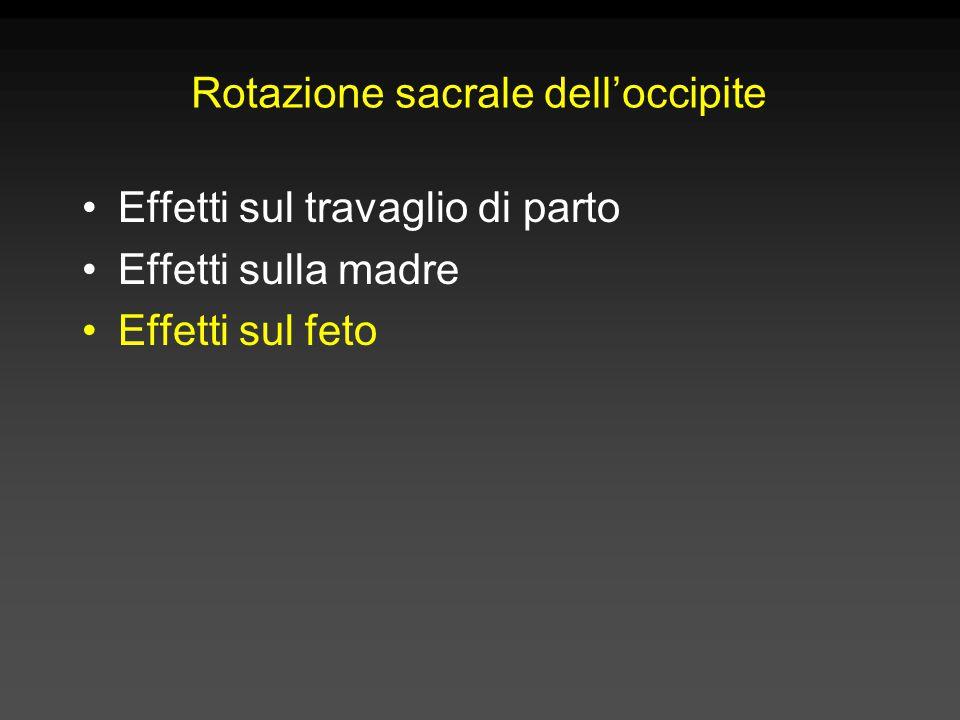 Rotazione sacrale dell'occipite Effetti sul travaglio di parto Effetti sulla madre Effetti sul feto