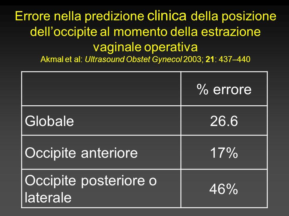 Errore nella predizione clinica della posizione dell'occipite al momento della estrazione vaginale operativa Akmal et al: Ultrasound Obstet Gynecol 20