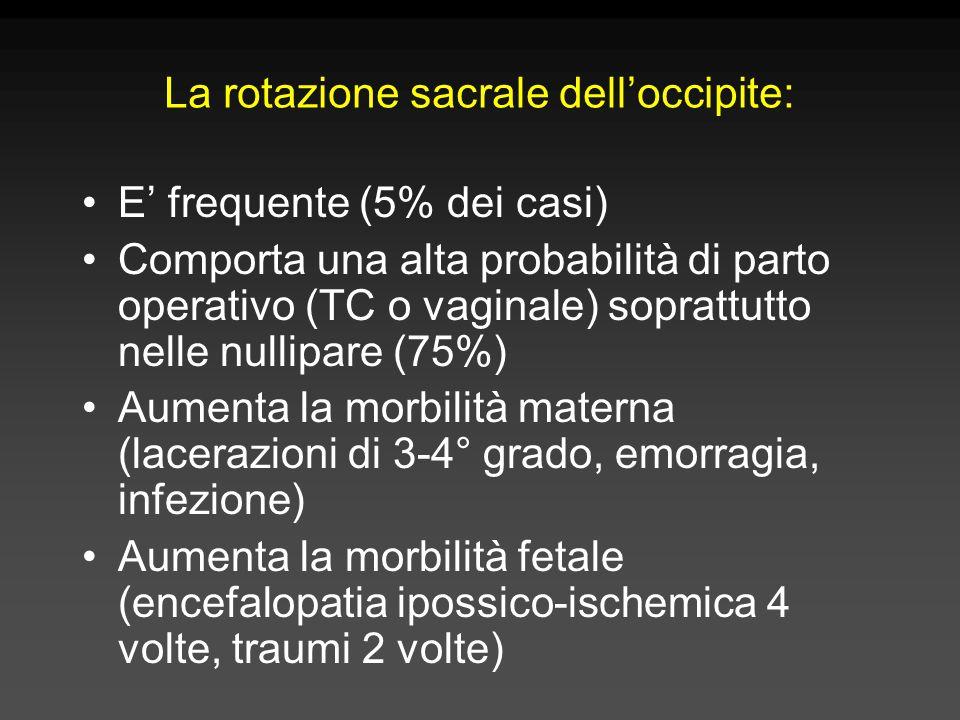 La rotazione sacrale dell'occipite: E' frequente (5% dei casi) Comporta una alta probabilità di parto operativo (TC o vaginale) soprattutto nelle nullipare (75%) Aumenta la morbilità materna (lacerazioni di 3-4° grado, emorragia, infezione) Aumenta la morbilità fetale (encefalopatia ipossico-ischemica 4 volte, traumi 2 volte)