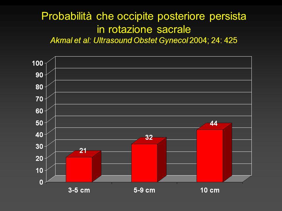 Probabilità che occipite posteriore persista in rotazione sacrale Akmal et al: Ultrasound Obstet Gynecol 2004; 24: 425
