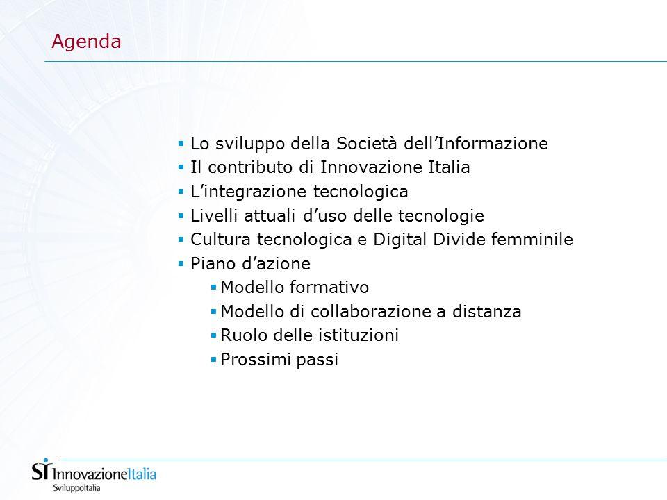 Modello Formativo (1/2) Il modello formativo può basarsi su un processo di apprendimento che utilizza strumenti on-line e off-line.