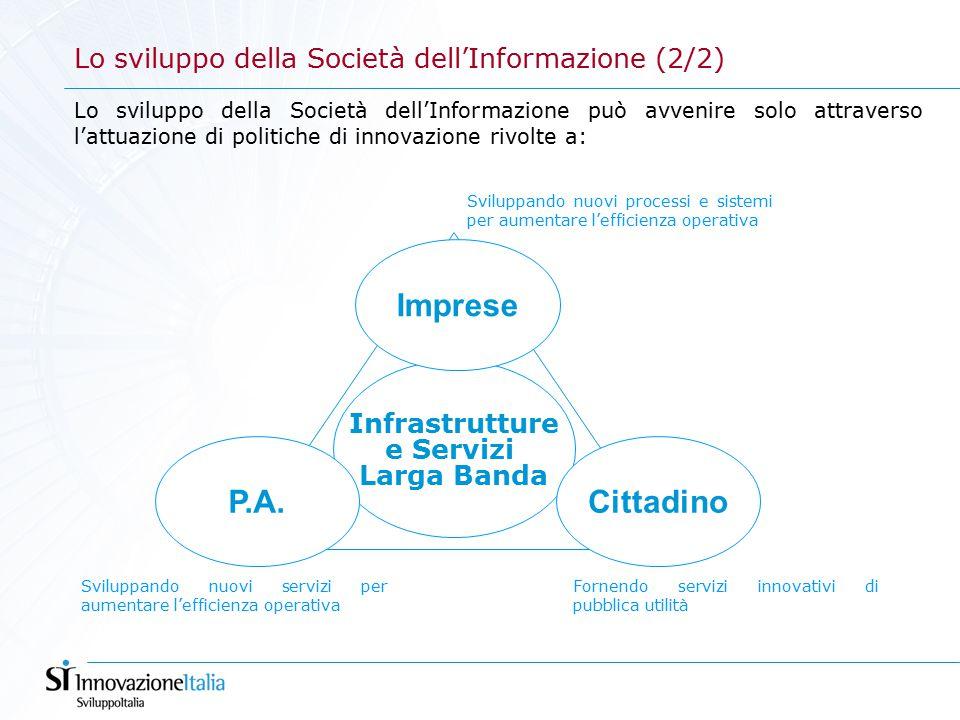  Competenze specialistiche  Rapidità di attuazione  Sinergia di azione con gli attori coinvolti  Monitoraggio continuo dei risultati  Ente strumentale al Ministro per l'Innovazione e le Tecnologie  Società interamente controllata da Sviluppo Italia Il contributo di Innovazione Italia (1/2)