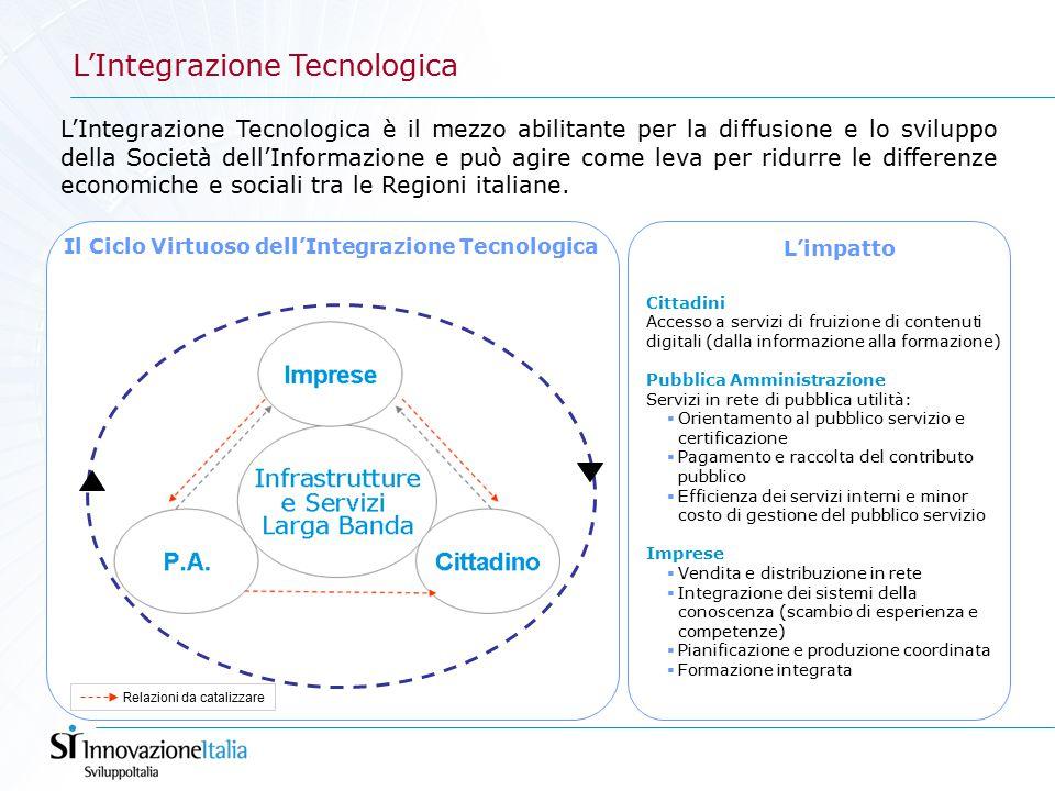 L'Integrazione Tecnologica è il mezzo abilitante per la diffusione e lo sviluppo della Società dell'Informazione e può agire come leva per ridurre le differenze economiche e sociali tra le Regioni italiane.