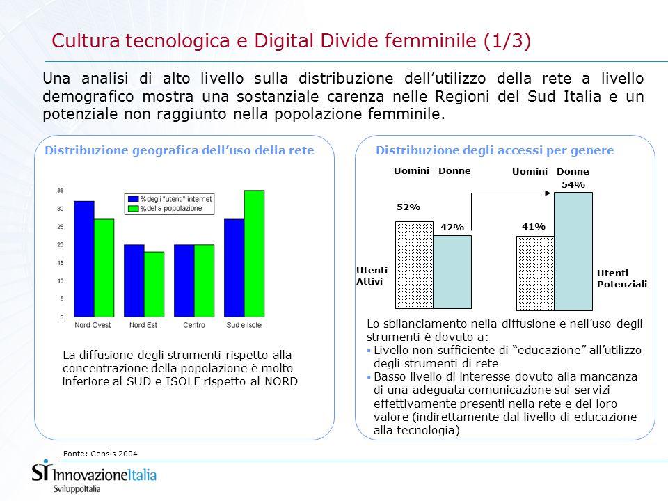 Cultura tecnologica e Digital Divide femminile (1/3) Una analisi di alto livello sulla distribuzione dell'utilizzo della rete a livello demografico mostra una sostanziale carenza nelle Regioni del Sud Italia e un potenziale non raggiunto nella popolazione femminile.