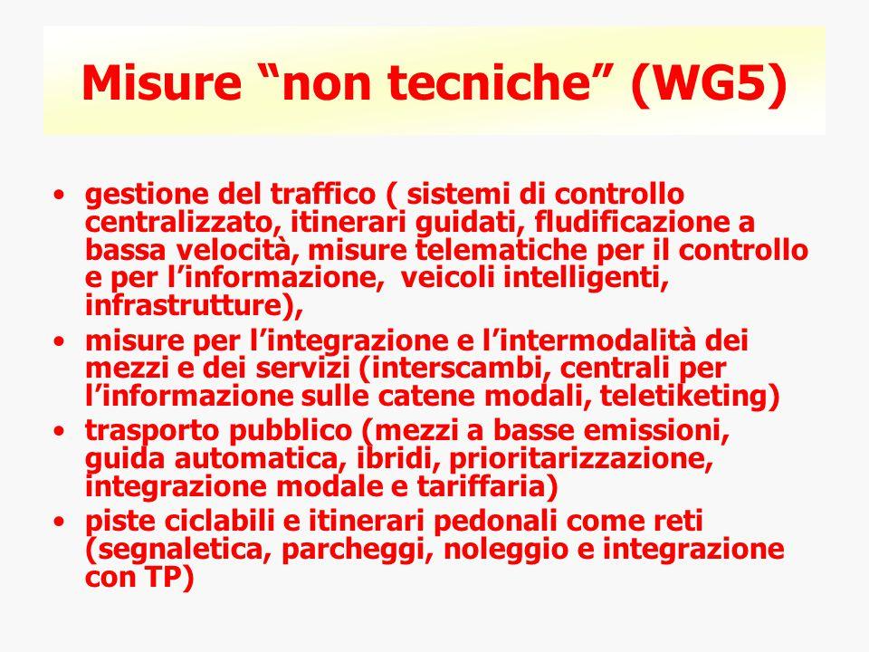 Misure non tecniche (WG5) gestione del traffico ( sistemi di controllo centralizzato, itinerari guidati, fludificazione a bassa velocità, misure telematiche per il controllo e per l'informazione, veicoli intelligenti, infrastrutture), misure per l'integrazione e l'intermodalità dei mezzi e dei servizi (interscambi, centrali per l'informazione sulle catene modali, teletiketing) trasporto pubblico (mezzi a basse emissioni, guida automatica, ibridi, prioritarizzazione, integrazione modale e tariffaria) piste ciclabili e itinerari pedonali come reti (segnaletica, parcheggi, noleggio e integrazione con TP)