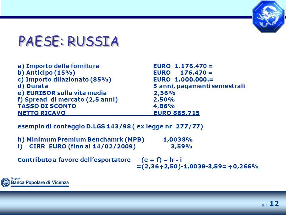 p | 12 a) Importo della fornitura EURO 1.176.470 = b) Anticipo (15%) EURO 176.470 = c) Importo dilazionato (85%) EURO 1.000.000.= d) Durata 5 anni, pagamenti semestrali e) EURIBOR sulla vita media 2,36% f) Spread di mercato (2,5 anni) 2,50% TASSO DI SCONTO 4,86% NETTO RICAVO EURO 865.715 esempio di conteggio D.LGS 143/98 ( ex legge nr 277/77) h) Minimum Premium Benchamrk (MPB) 1,0038% i)CIRR EURO (fino al 14/02/2009) 3,59% Contributo a favore dell'esportatore (e + f) – h - i =(2,36+2,50)-1,0038-3,59= +0,266%