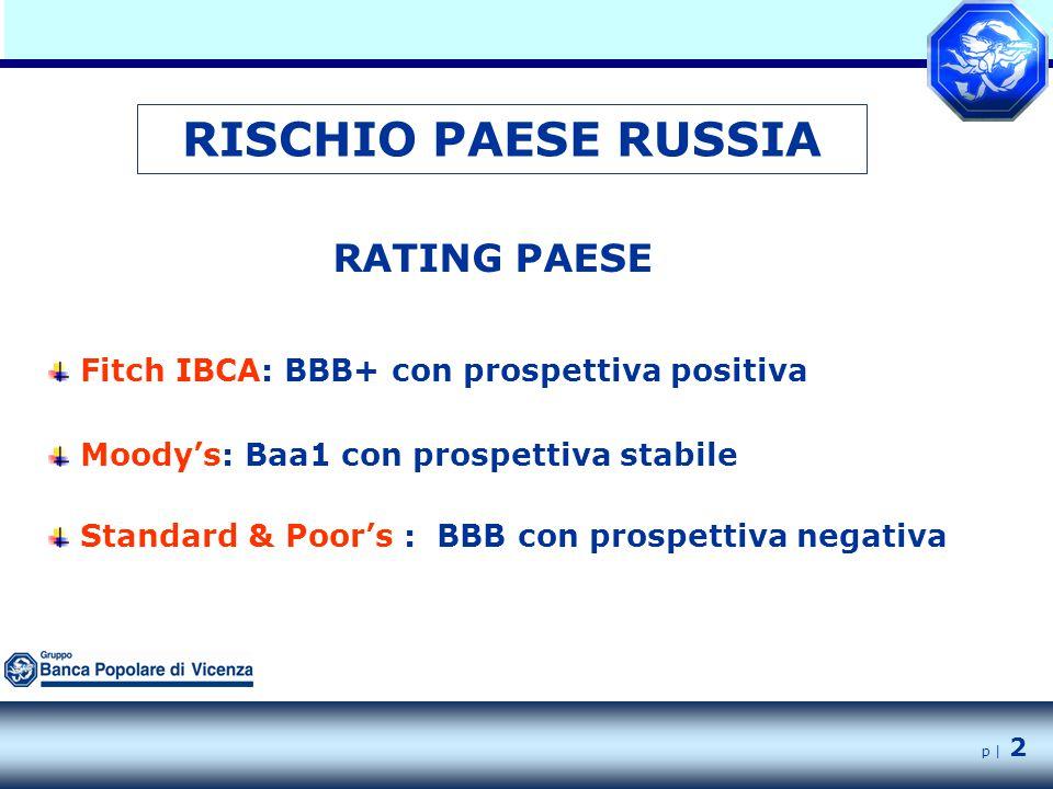 p | 2 Standard & Poor's : BBB con prospettiva negativa Moody's: Baa1 con prospettiva stabile Fitch IBCA: BBB+ con prospettiva positiva RATING PAESE RISCHIO PAESE RUSSIA