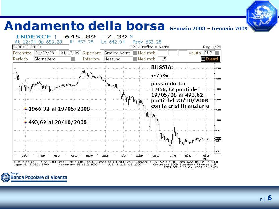 p | 6 Andamento della borsa Gennaio 2008 – Gennaio 2009 1966,32 al 19/05/2008 493,62 al 28/10/2008 RUSSIA: -75% passando dai 1.966,32 punti del 19/05/08 ai 493,62 punti del 28/10/2008 con la crisi finanziaria