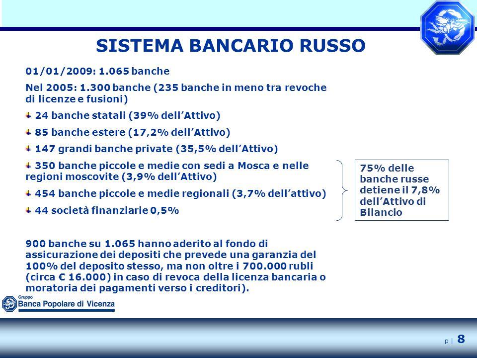 p | 8 SISTEMA BANCARIO RUSSO 01/01/2009: 1.065 banche Nel 2005: 1.300 banche (235 banche in meno tra revoche di licenze e fusioni) 24 banche statali (39% dell'Attivo) 85 banche estere (17,2% dell'Attivo) 147 grandi banche private (35,5% dell'Attivo) 350 banche piccole e medie con sedi a Mosca e nelle regioni moscovite (3,9% dell'Attivo) 454 banche piccole e medie regionali (3,7% dell'attivo) 44 società finanziarie 0,5% 900 banche su 1.065 hanno aderito al fondo di assicurazione dei depositi che prevede una garanzia del 100% del deposito stesso, ma non oltre i 700.000 rubli (circa € 16.000) in caso di revoca della licenza bancaria o moratoria dei pagamenti verso i creditori).
