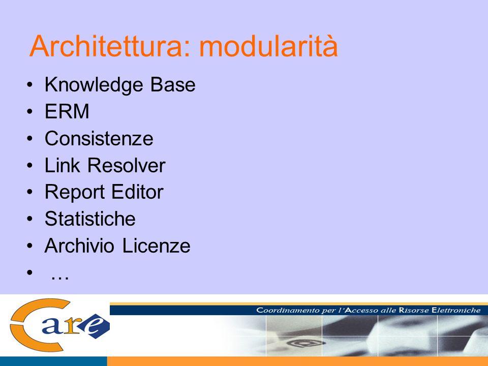 Architettura: modularità Knowledge Base ERM Consistenze Link Resolver Report Editor Statistiche Archivio Licenze …