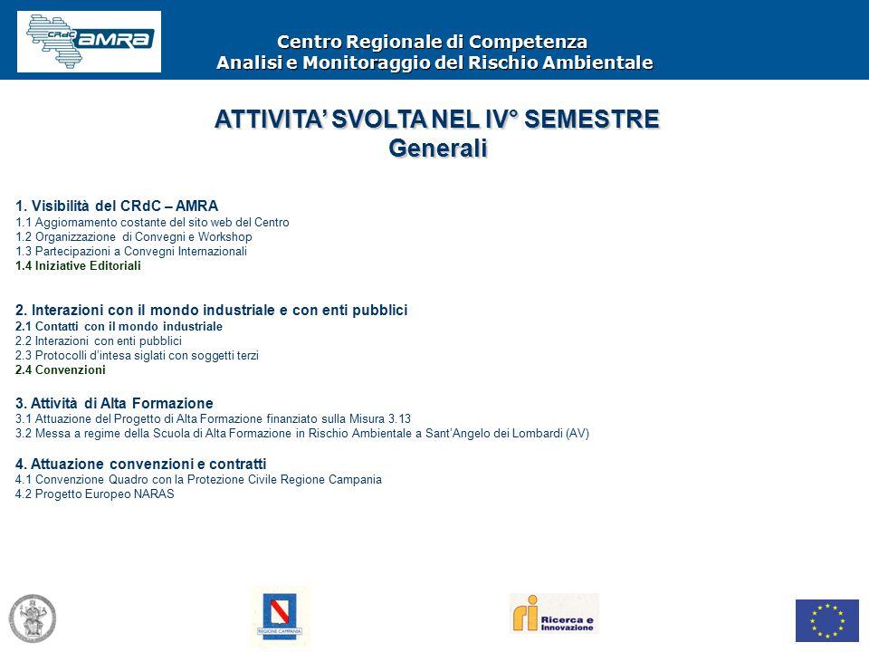 Centro Regionale di Competenza Analisi e Monitoraggio del Rischio Ambientale ATTIVITA' SVOLTA NEL IV° SEMESTRE Generali 1.