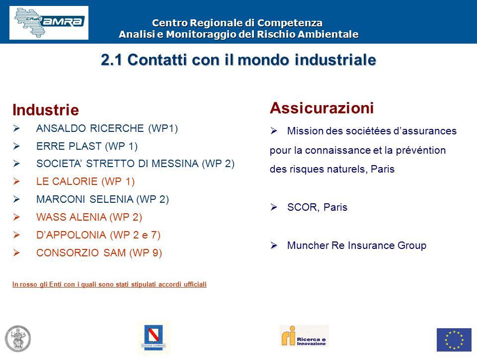 Centro Regionale di Competenza Analisi e Monitoraggio del Rischio Ambientale Industrie  ANSALDO RICERCHE (WP1)  ERRE PLAST (WP 1)  SOCIETA' STRETTO DI MESSINA (WP 2)  LE CALORIE (WP 1)  MARCONI SELENIA (WP 2)  WASS ALENIA (WP 2)  D'APPOLONIA (WP 2 e 7)  CONSORZIO SAM (WP 9) In rosso gli Enti con i quali sono stati stipulati accordi ufficiali 2.1 Contatti con il mondo industriale Assicurazioni  Mission des sociétées d'assurances pour la connaissance et la prévéntion des risques naturels, Paris  SCOR, Paris   Muncher Re Insurance Group