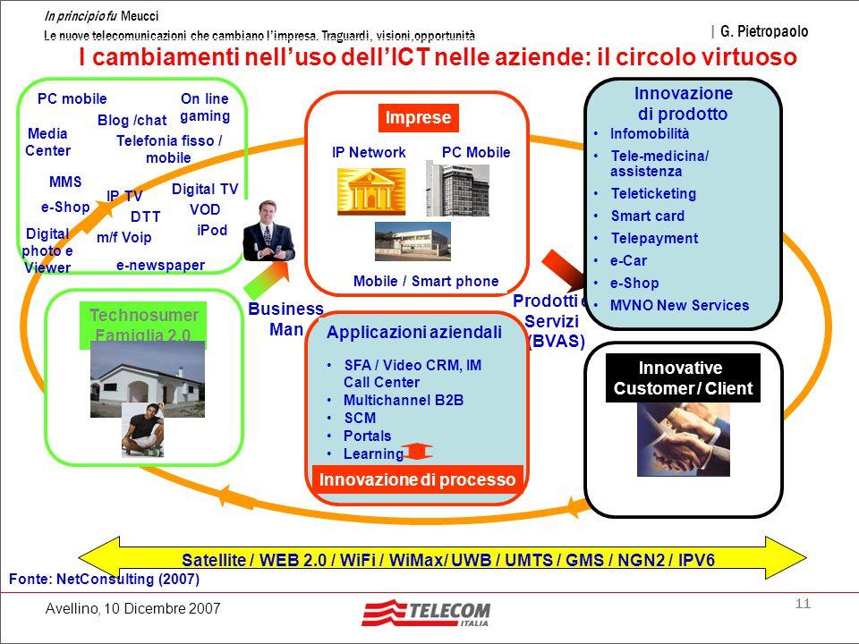 11 In principio fu Meucci Le nuove telecomunicazioni che cambiano l'impresa. Traguardi, visioni,opportunità | G. Pietropaolo Avellino, 10 Dicembre 200