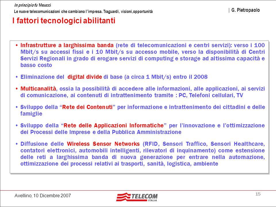 15 In principio fu Meucci Le nuove telecomunicazioni che cambiano l'impresa. Traguardi, visioni,opportunità | G. Pietropaolo Avellino, 10 Dicembre 200
