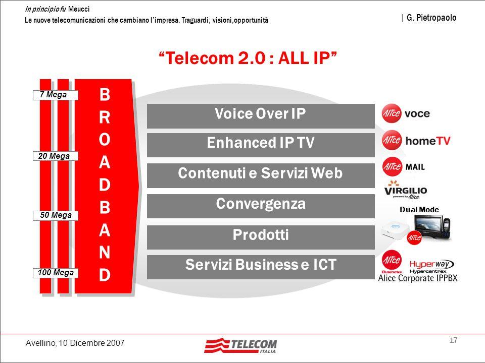 17 In principio fu Meucci Le nuove telecomunicazioni che cambiano l'impresa. Traguardi, visioni,opportunità | G. Pietropaolo Avellino, 10 Dicembre 200