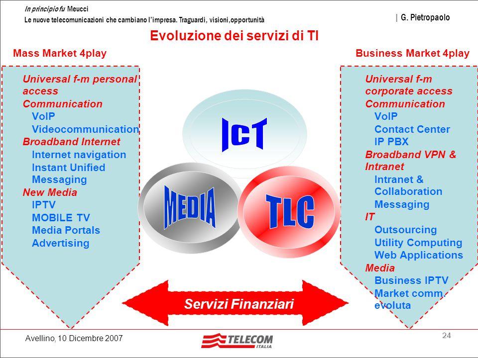 24 In principio fu Meucci Le nuove telecomunicazioni che cambiano l'impresa. Traguardi, visioni,opportunità | G. Pietropaolo Avellino, 10 Dicembre 200