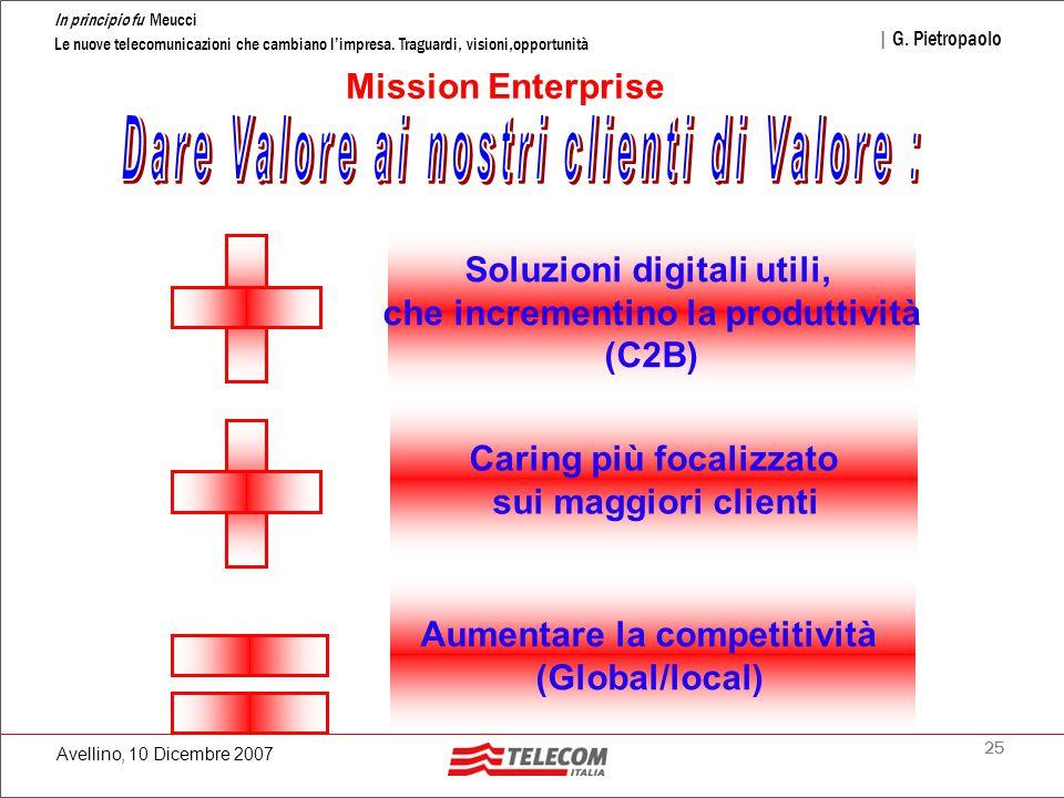 25 In principio fu Meucci Le nuove telecomunicazioni che cambiano l'impresa. Traguardi, visioni,opportunità | G. Pietropaolo Avellino, 10 Dicembre 200