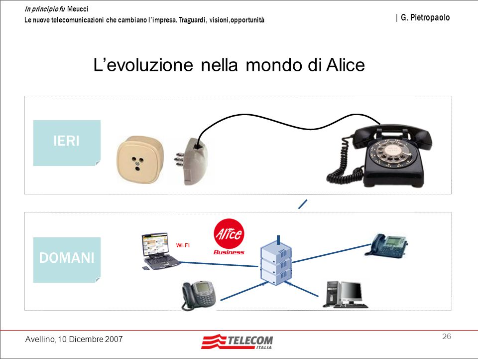 26 In principio fu Meucci Le nuove telecomunicazioni che cambiano l'impresa. Traguardi, visioni,opportunità | G. Pietropaolo Avellino, 10 Dicembre 200
