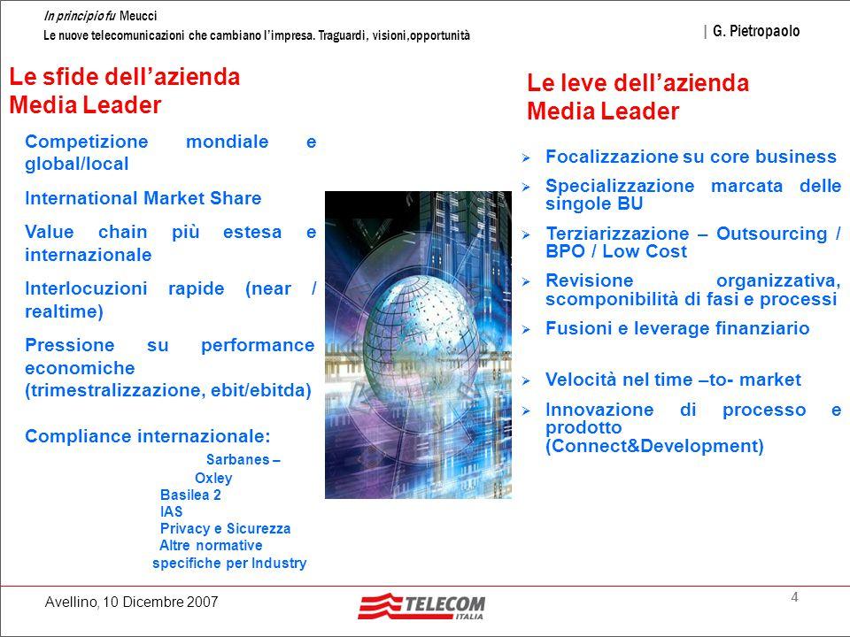4 In principio fu Meucci Le nuove telecomunicazioni che cambiano l'impresa. Traguardi, visioni,opportunità | G. Pietropaolo Avellino, 10 Dicembre 2007
