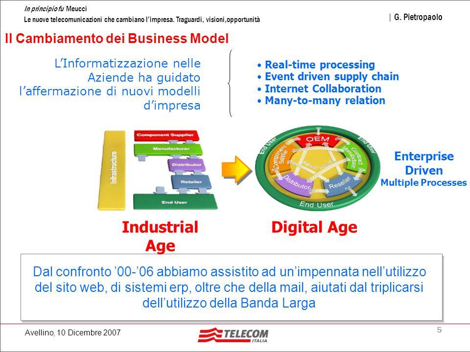 5 In principio fu Meucci Le nuove telecomunicazioni che cambiano l'impresa. Traguardi, visioni,opportunità | G. Pietropaolo Avellino, 10 Dicembre 2007