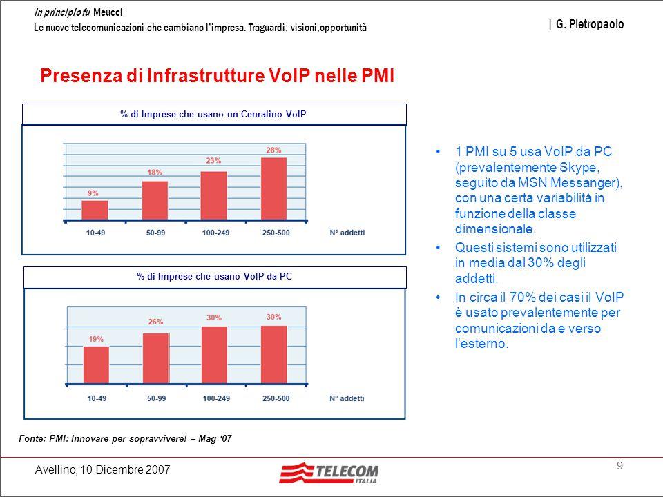 9 In principio fu Meucci Le nuove telecomunicazioni che cambiano l'impresa. Traguardi, visioni,opportunità | G. Pietropaolo Avellino, 10 Dicembre 2007